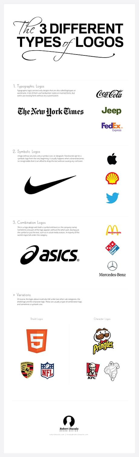 The 3 Different Types of Logos